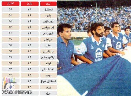 طولانی ترین مسابقات لیگ در ایران