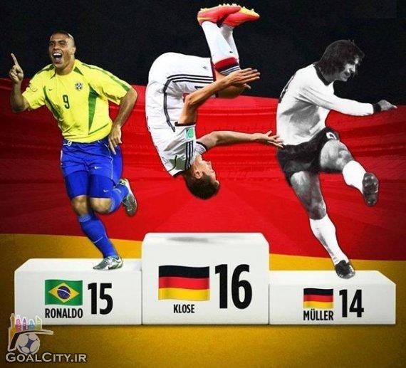 بهترین گلزنان تاریخ جام جهانی