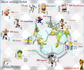 معرفی نمادهای جام های جهادی در طول تاریخ